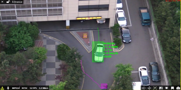 VCA Vehicle Detection